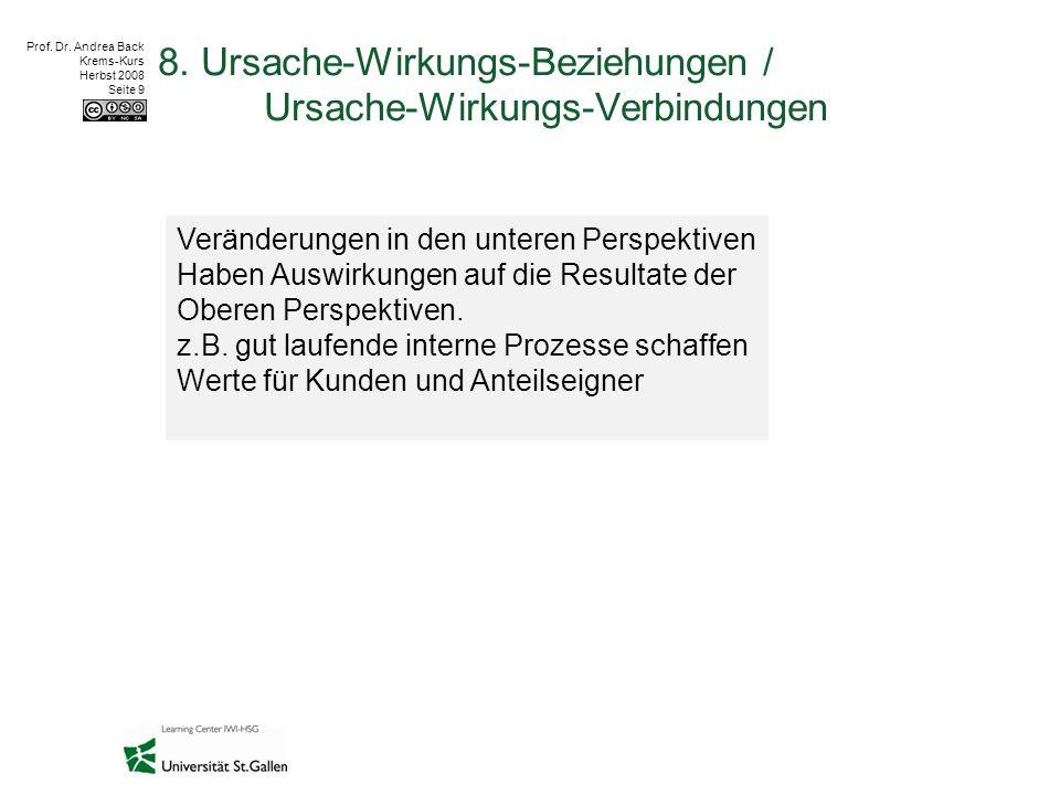 Prof.Dr. Andrea Back Krems-Kurs Herbst 2008 Seite 10 9.