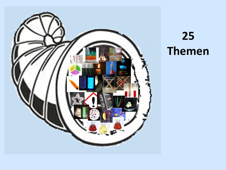 25 Themen