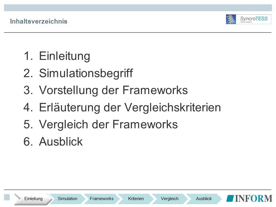 Inhaltsverzeichnis 1.Einleitung 2.Simulationsbegriff 3.Vorstellung der Frameworks 4.Erläuterung der Vergleichskriterien 5.Vergleich der Frameworks 6.Ausblick EinleitungSimulationFrameworksKriterienVergleichAusblick
