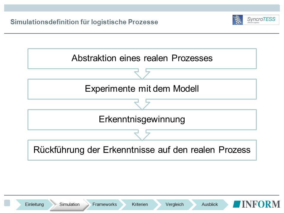 Simulationsdefinition für logistische Prozesse Rückführung der Erkenntnisse auf den realen Prozess Erkenntnisgewinnung Experimente mit dem Modell Abstraktion eines realen Prozesses EinleitungSimulationFrameworksKriterienVergleichAusblick