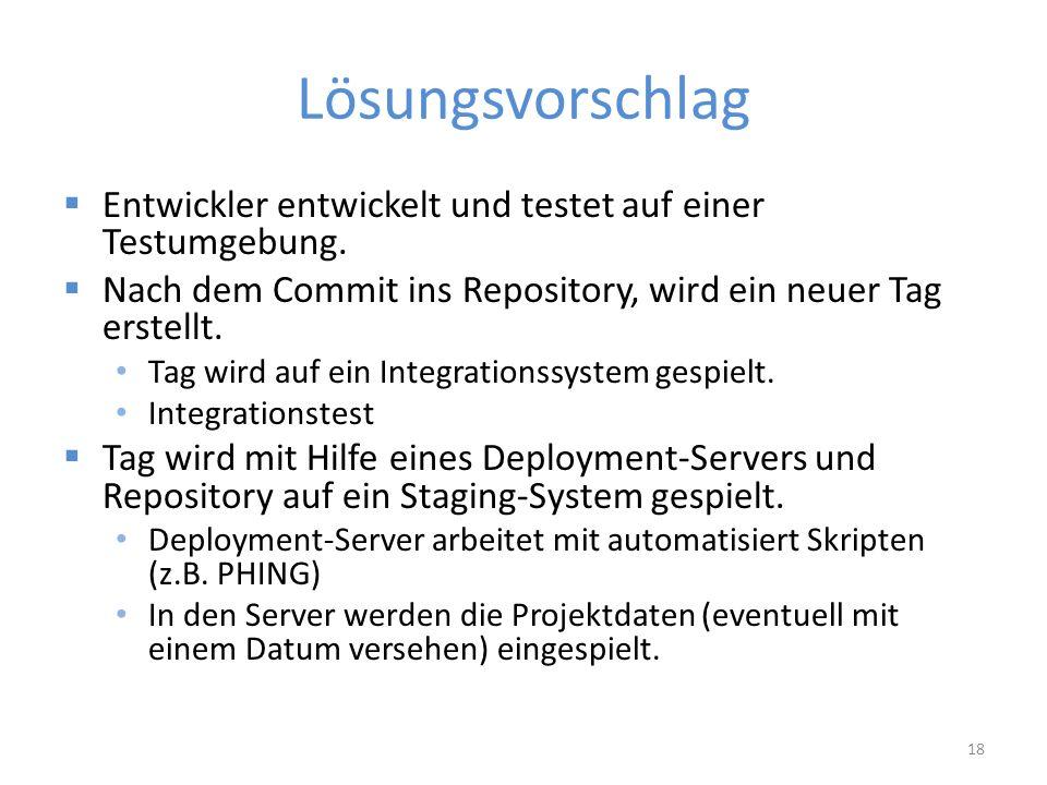 Lösungsvorschlag  Entwickler entwickelt und testet auf einer Testumgebung.