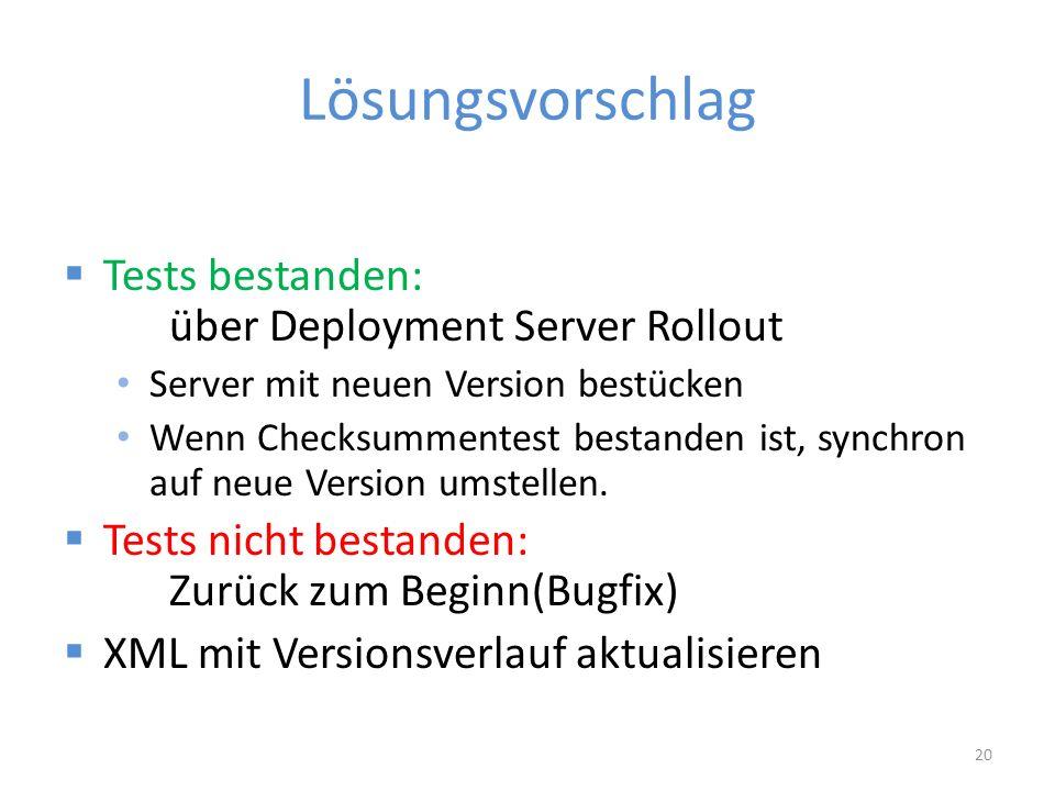 Lösungsvorschlag  Tests bestanden: über Deployment Server Rollout Server mit neuen Version bestücken Wenn Checksummentest bestanden ist, synchron auf neue Version umstellen.
