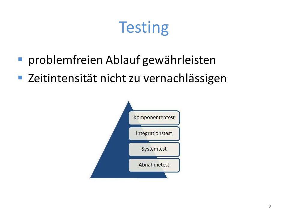 Testing  problemfreien Ablauf gewährleisten  Zeitintensität nicht zu vernachlässigen 9