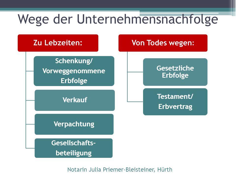 Wege der Unternehmensnachfolge Zu Lebzeiten: Schenkung/ Vorweggenommene Erbfolge Verkauf Verpachtung Gesellschafts- beteiligung Von Todes wegen : Gese
