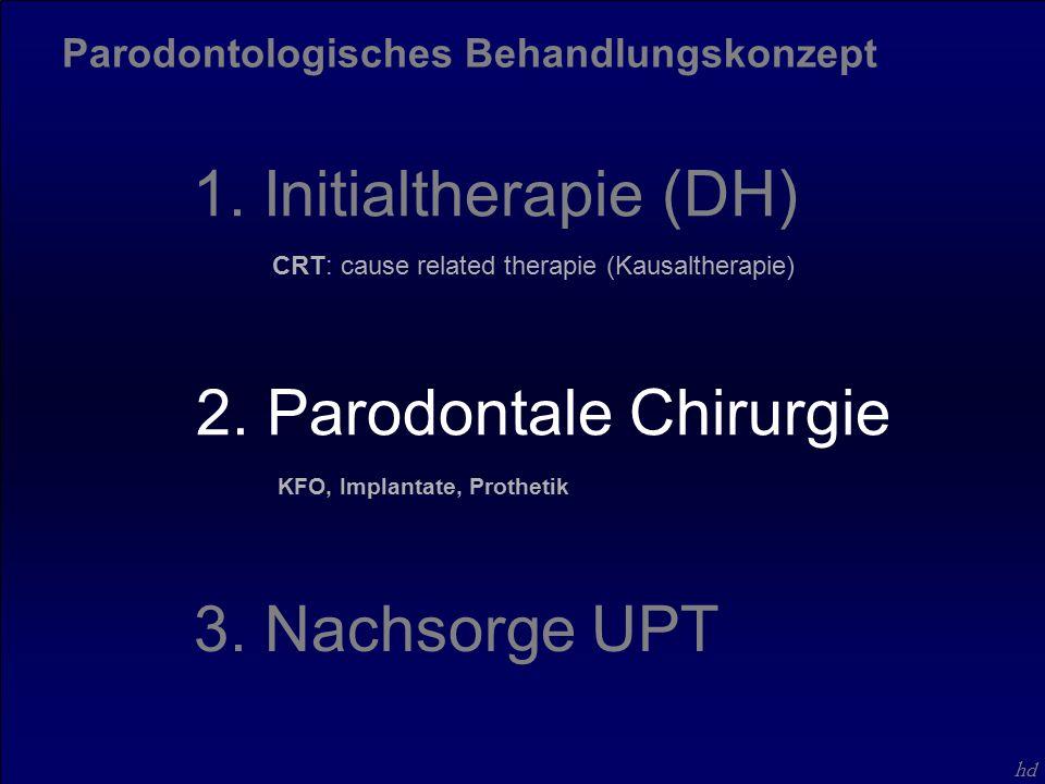 hd 1. Initialtherapie (DH) 2. Parodontale Chirurgie 3.