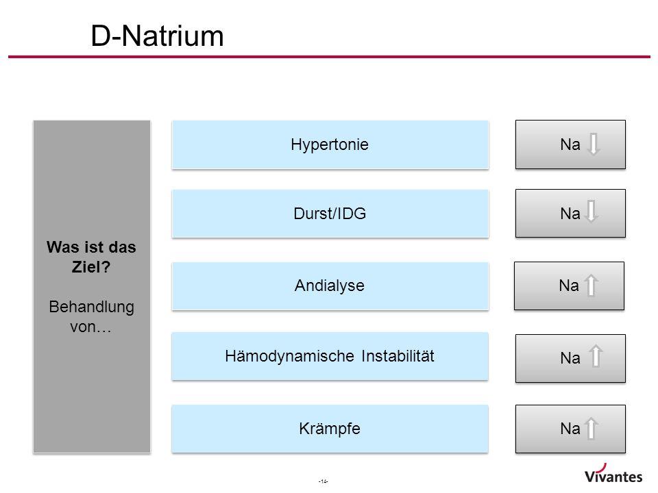 -14- D-Natrium Was ist das Ziel. Behandlung von… Was ist das Ziel.
