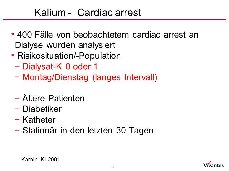 -16- Kalium - Cardiac arrest Karnik, KI 2001 400 Fälle von beobachtetem cardiac arrest an Dialyse wurden analysiert Risikosituation/-Population − Dialysat-K 0 oder 1 − Montag/Dienstag (langes Intervall) − Ältere Patienten − Diabetiker − Katheter − Stationär in den letzten 30 Tagen
