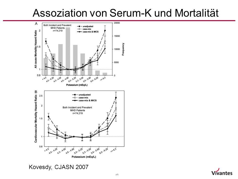 -17- Assoziation von Serum-K und Mortalität Kovesdy, CJASN 2007