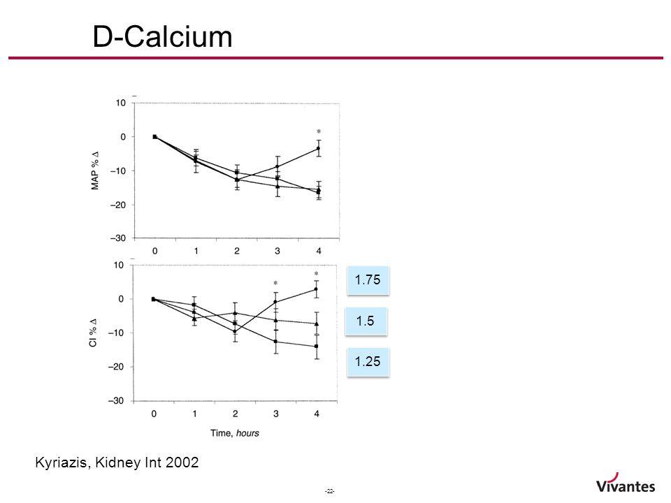 -22- D-Calcium 1.75 1.5 1.25 Kyriazis, Kidney Int 2002