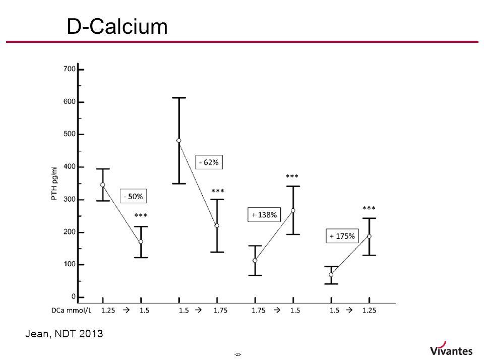 -23- D-Calcium Jean, NDT 2013