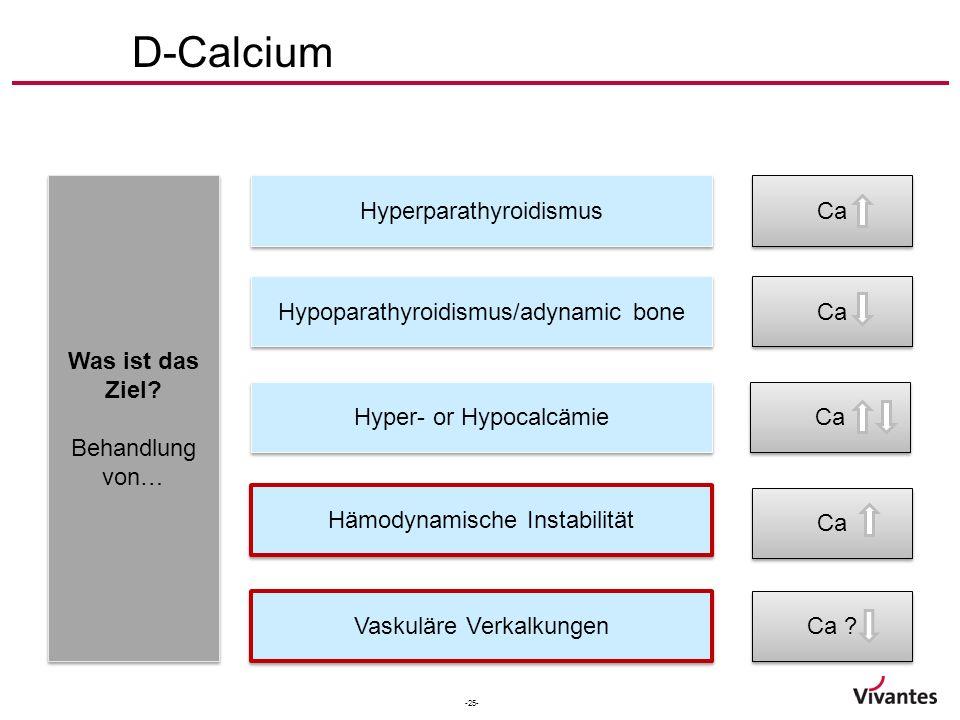 -25- D-Calcium Was ist das Ziel. Behandlung von… Was ist das Ziel.