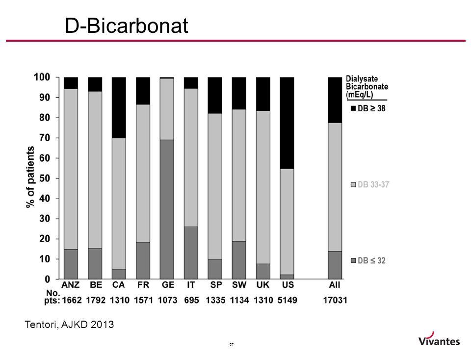 -27- D-Bicarbonat Tentori, AJKD 2013