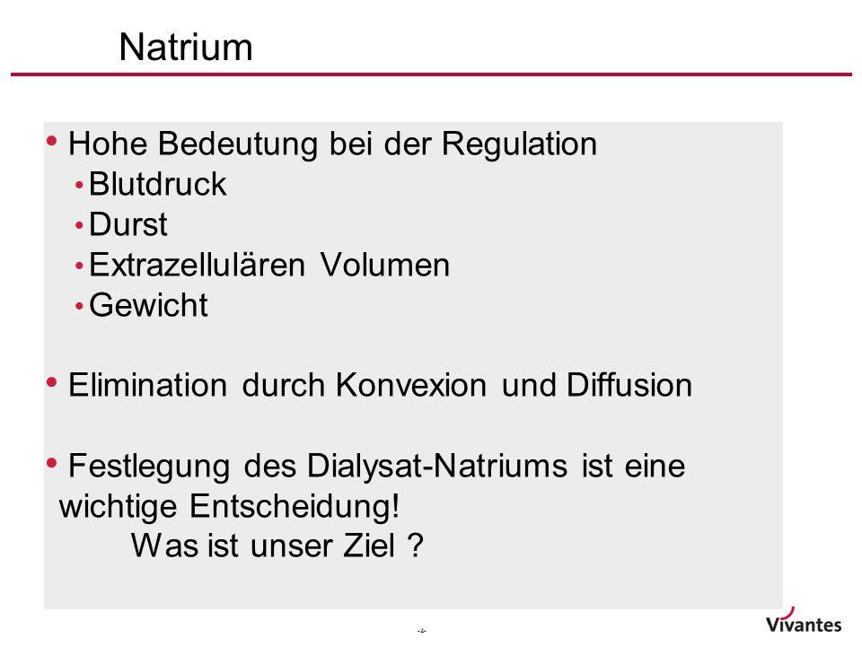 -5- D-Natrium: Epidemiologie Hecking, Clin. JASN 2012