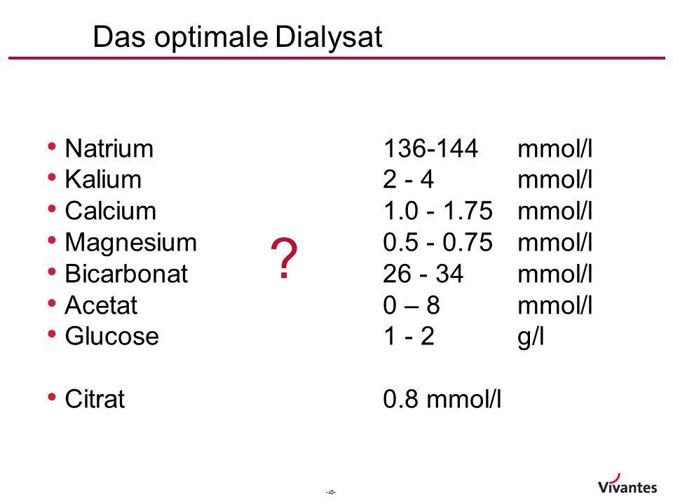 -46- Natrium136-144 mmol/l Kalium2 - 4 mmol/l Calcium1.0 - 1.75 mmol/l Magnesium0.5 - 0.75 mmol/l Bicarbonat26 - 34 mmol/l Acetat 0 – 8mmol/l Glucose 1 - 2g/l Citrat0.8 mmol/l Das optimale Dialysat ?