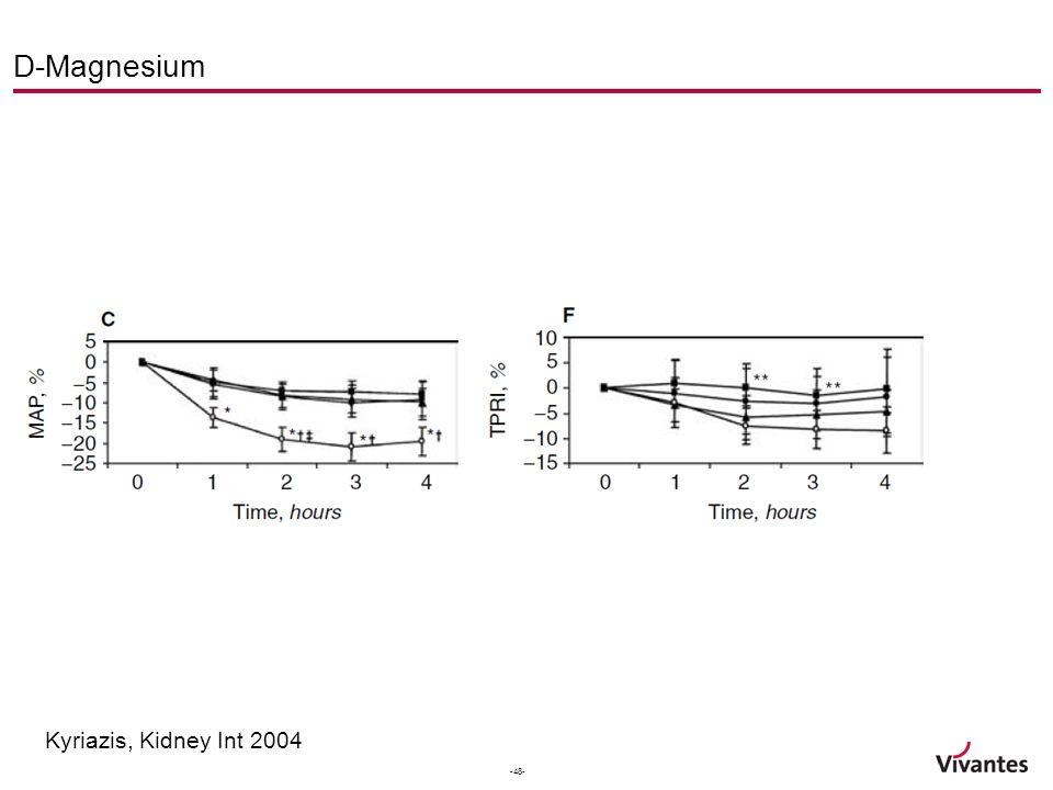 -48- D-Magnesium Kyriazis, Kidney Int 2004