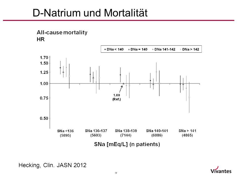 -9- D-Natrium und Mortalität Hecking, Clin. JASN 2012