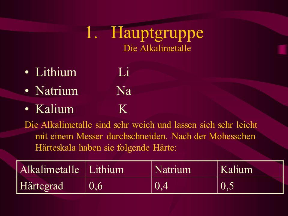 1.Hauptgruppe Die Alkalimetalle Lithium Li Natrium Na Kalium K Die Alkalimetalle sind sehr weich und lassen sich sehr leicht mit einem Messer durchsch