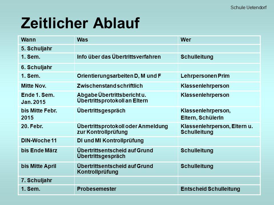 Schule Uetendorf Zeitlicher Ablauf WannWasWer 5. Schuljahr 1.