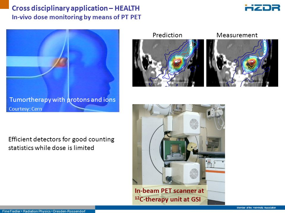 Member of the Helmholtz Association Fine Fiedler Radiation Physics Dresden-Rossendorf Courtesy: Cern Tumortherapy with protons and ions Cross disciplinary application – HEALTH In-vivo dose monitoring by means of PT PET Prediction Measurement In-beam PET scanner at 12 C-therapy unit at GSI Efficient detectors for good counting statistics while dose is limited