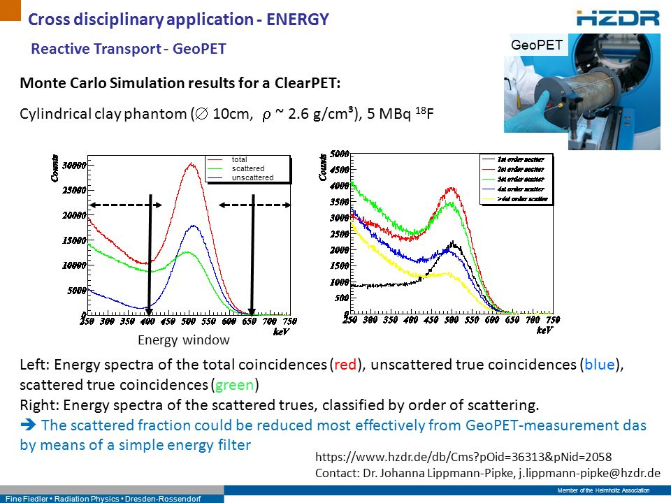 Member of the Helmholtz Association Fine Fiedler Radiation Physics Dresden-Rossendorf Cross disciplinary application - ENERGY Reactive Transport - GeoPET https://www.hzdr.de/db/Cms?pOid=36313&pNid=2058 Contact: Dr.