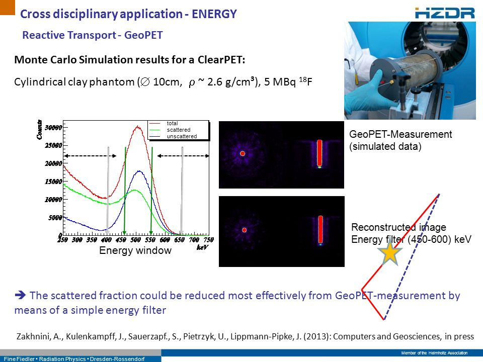 Member of the Helmholtz Association Fine Fiedler Radiation Physics Dresden-Rossendorf Cross disciplinary application - ENERGY Reactive Transport - GeoPET  The scattered fraction could be reduced most effectively from GeoPET-measurement by means of a simple energy filter Energy window total scattered unscattered Monte Carlo Simulation results for a ClearPET: Cylindrical clay phantom (  10cm,  ~ 2.6 g/cm³), 5 MBq 18 F = = - GeoPET-Measurement (simulated data) Reconstructed image Energy filter (450-600) keV Zakhnini, A., Kulenkampff, J., Sauerzapf., S., Pietrzyk, U., Lippmann-Pipke, J.