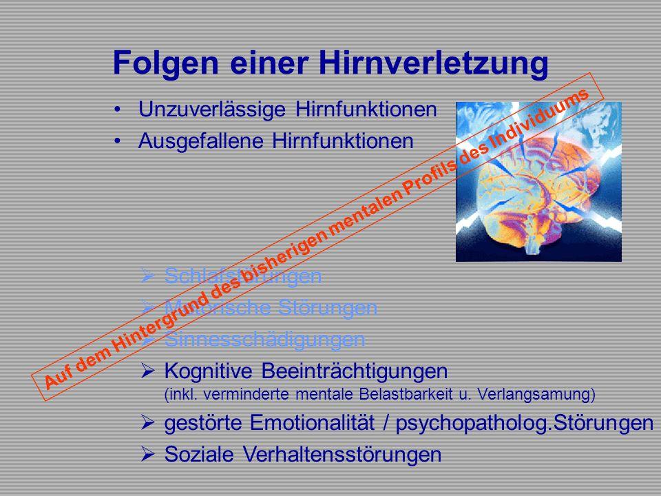 Neuropsychische Funktionsstörungen (Störung der Orientiertheit) Aufmerksamkeitsstörungen Gedächtnisstörungen Wahrnehmungsstörungen Handlungsstörungen Sprachstörungen Störungen des Rechnens Störungen der Steuerung und Kontrolle (kognitive, emotionale, soziale Dys- regulation) Psycho-soziale Störungen: emotionale Störungen soziale Verhaltensstörung psychopathologische Manifestation (Denkstörungen)