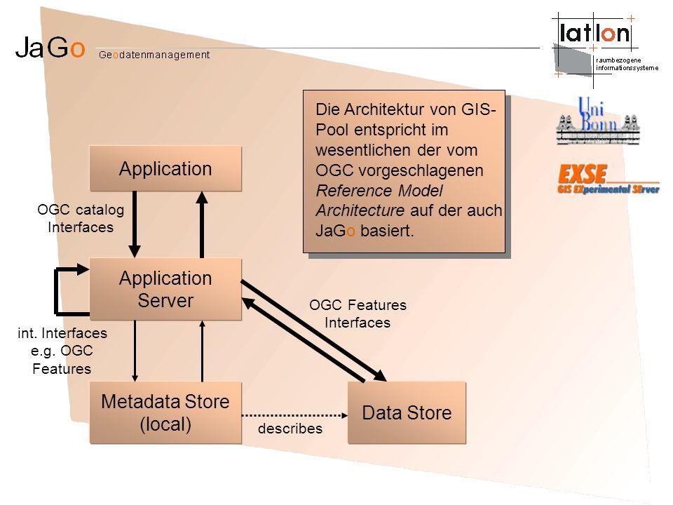 Die Architektur von GIS- Pool entspricht im wesentlichen der vom OGC vorgeschlagenen Reference Model Architecture auf der auch JaGo basiert. Applicati