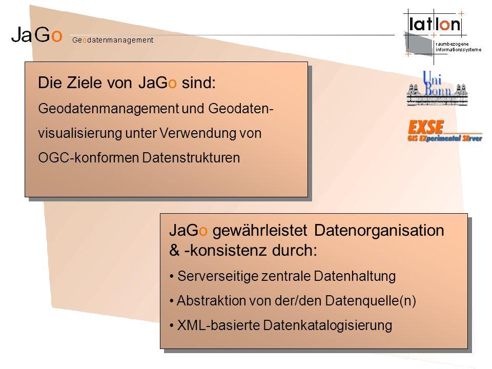Die Ziele von JaGo sind: Geodatenmanagement und Geodaten- visualisierung unter Verwendung von OGC-konformen Datenstrukturen JaGo gewährleistet Datenorganisation & -konsistenz durch: Serverseitige zentrale Datenhaltung Abstraktion von der/den Datenquelle(n) XML-basierte Datenkatalogisierung