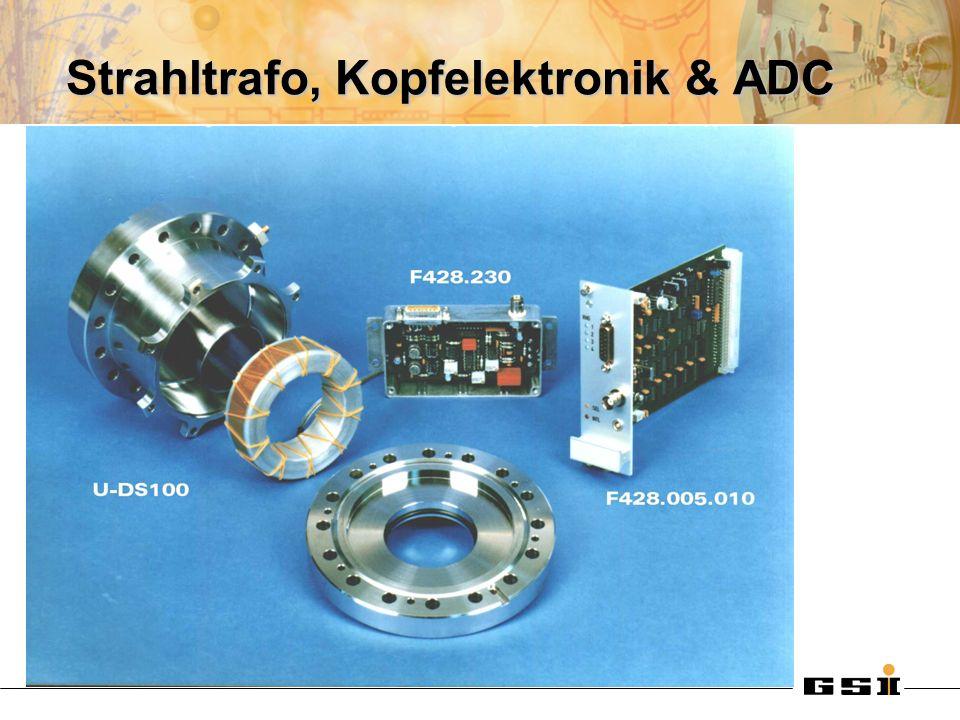 Architektur PXI-Crate mit Realtime-Server Multiple-Client-Anbindung per LAN 2 Signalklassen Analoger Stromverlauf über ADC-Karte Diskrete Signalwerte & Digitale Signale per I/O-Karte