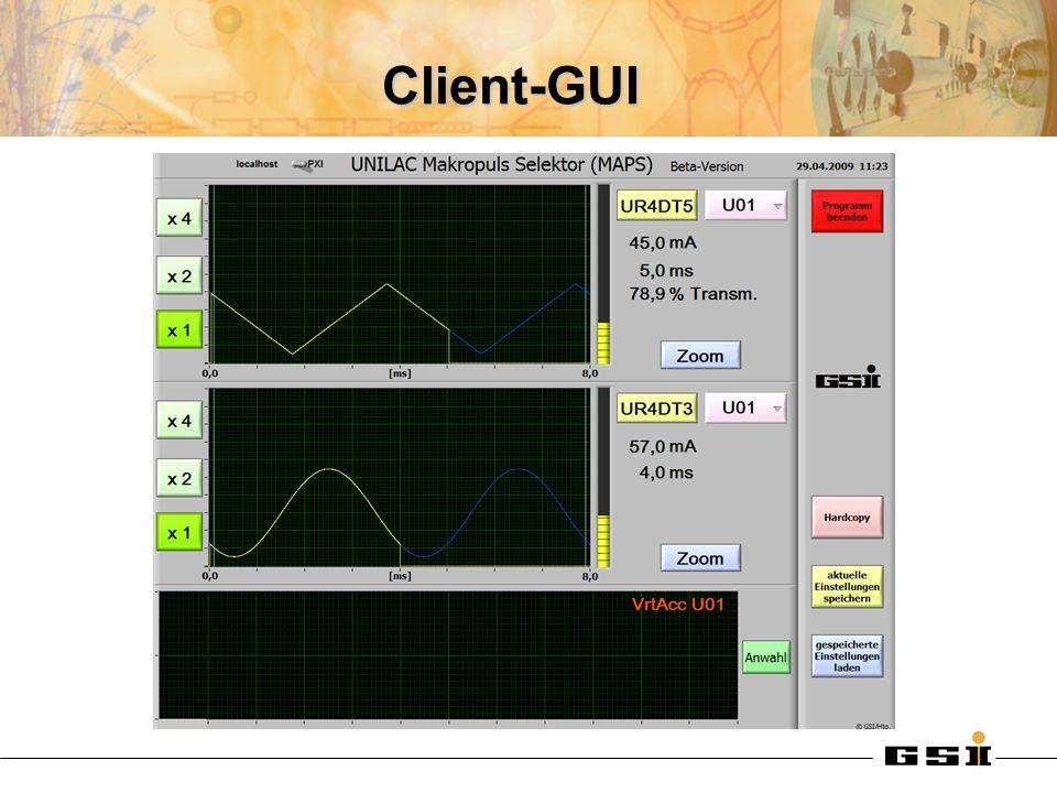 Client-GUI