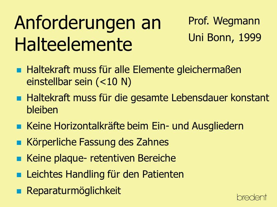 """(Eugen Dolder, 1971) aus: Stegprothetik Eugen Dolder Universität Zürich 1971 """"Die konventionelle Klammerprothese vermag dem Patienten als einfache Lösung über einen langen Zeitraum gute Dienste zu leisten."""
