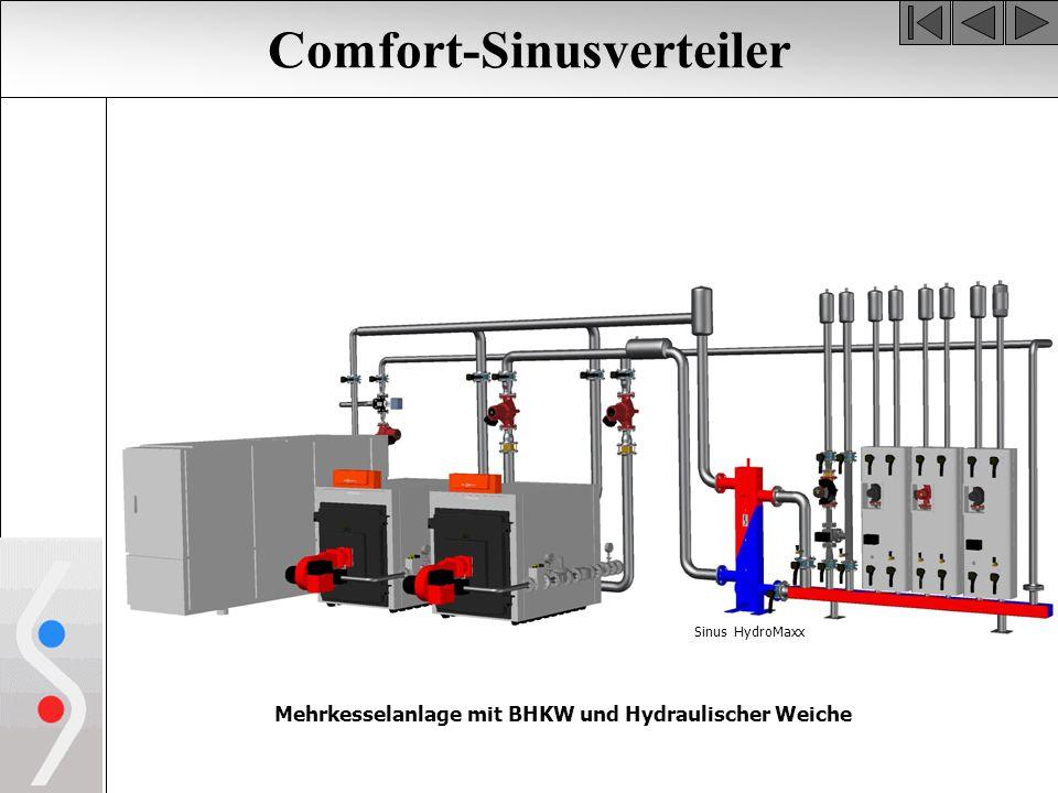 Comfort-Sinusverteiler Mehrkesselanlage mit BHKW und Hydraulischer Weiche Sinus HydroMaxx