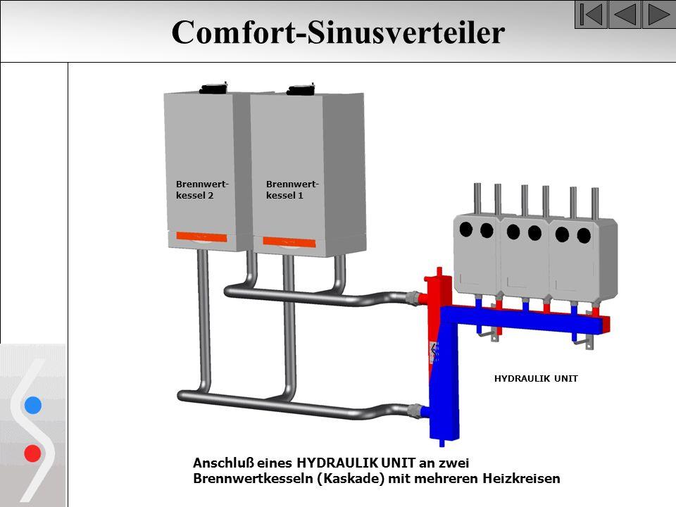 Comfort-Sinusverteiler Anschluß eines HYDRAULIK UNIT an zwei Brennwertkesseln (Kaskade) mit mehreren Heizkreisen Brennwert- kessel 2 HYDRAULIK UNIT Brennwert- kessel 1