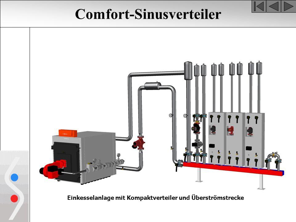 Comfort-Sinusverteiler Einkesselanlage mit Kompaktverteiler und Überströmstrecke