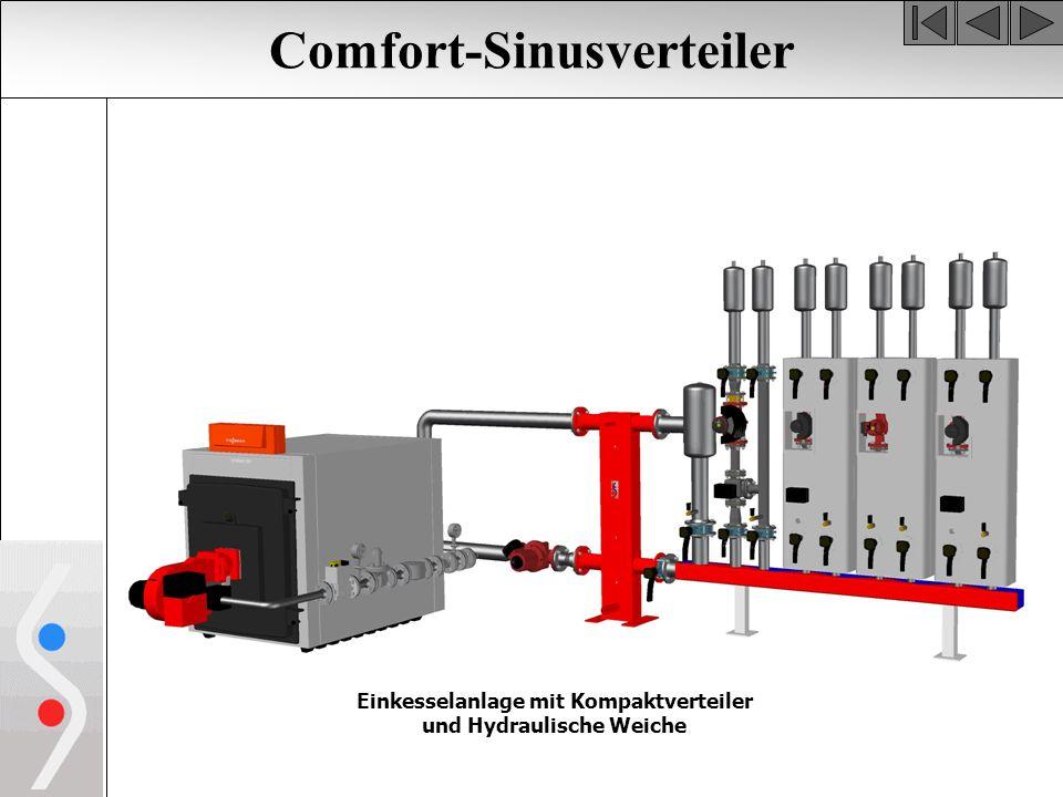 Comfort-Sinusverteiler Einkesselanlage mit Kompaktverteiler und Hydraulische Weiche