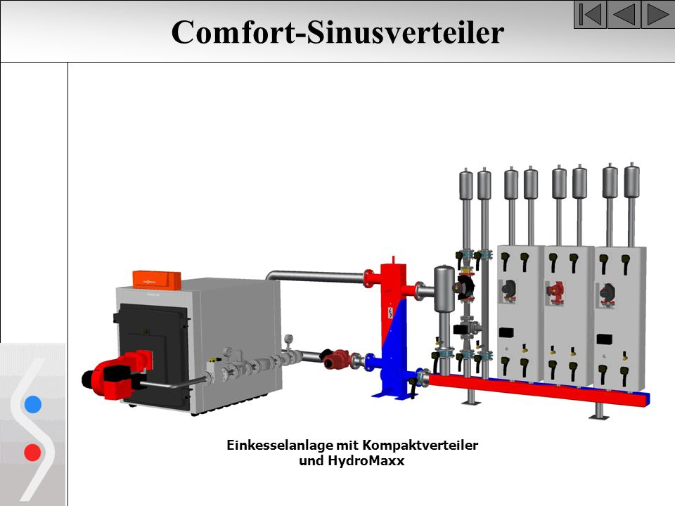 Comfort-Sinusverteiler Einkesselanlage mit Kompaktverteiler und HydroMaxx