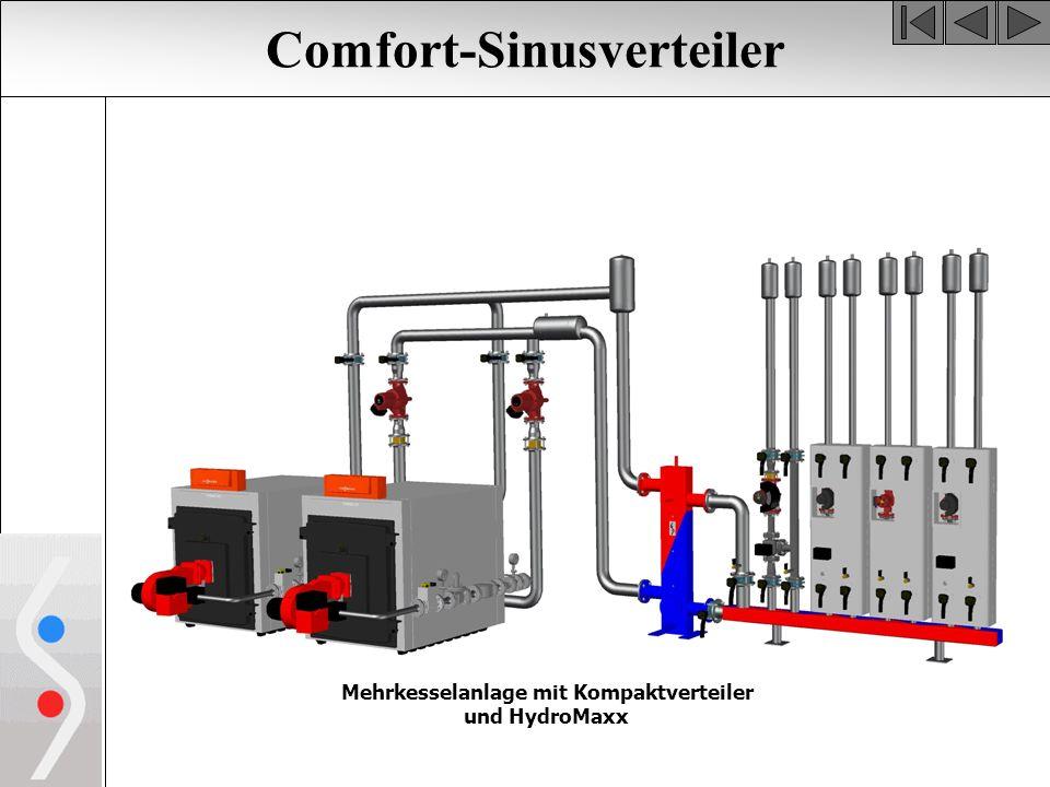Comfort-Sinusverteiler Mehrkesselanlage mit Kompaktverteiler und HydroMaxx