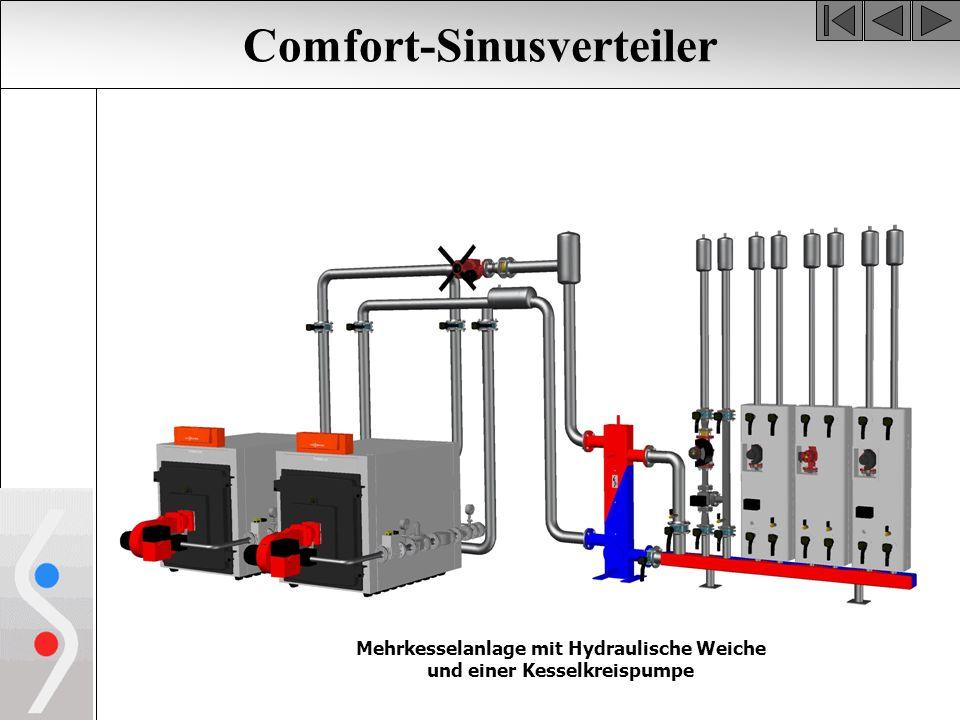 Comfort-Sinusverteiler Mehrkesselanlage mit Hydraulische Weiche und einer Kesselkreispumpe