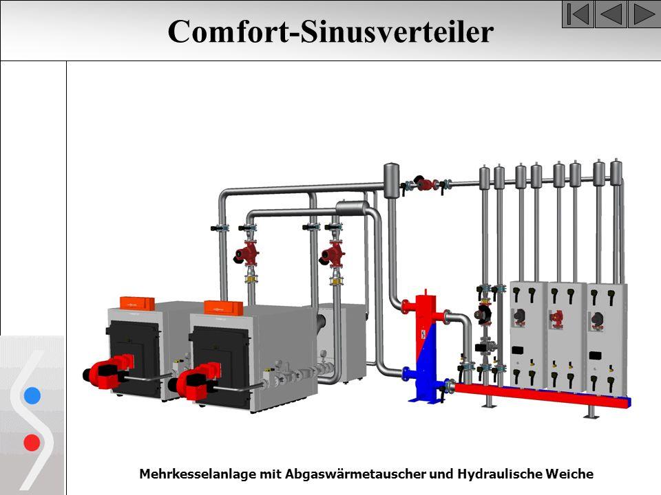Comfort-Sinusverteiler Mehrkesselanlage mit Abgaswärmetauscher und Hydraulische Weiche