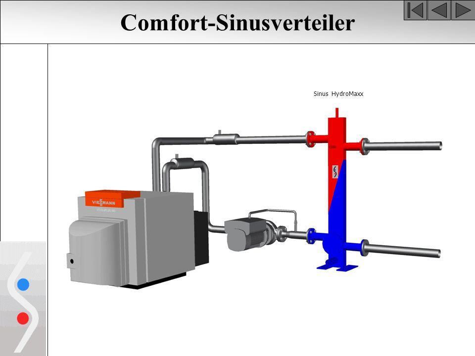 Comfort-Sinusverteiler Sinus HydroMaxx