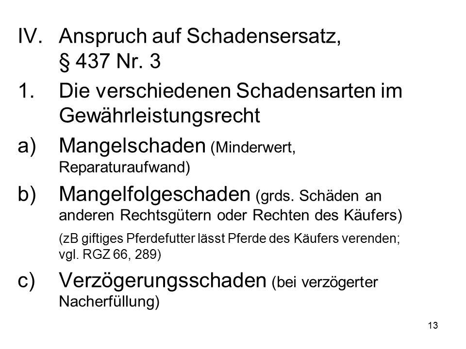 13 IV.Anspruch auf Schadensersatz, § 437 Nr. 3 1.Die verschiedenen Schadensarten im Gewährleistungsrecht a)Mangelschaden (Minderwert, Reparaturaufwand