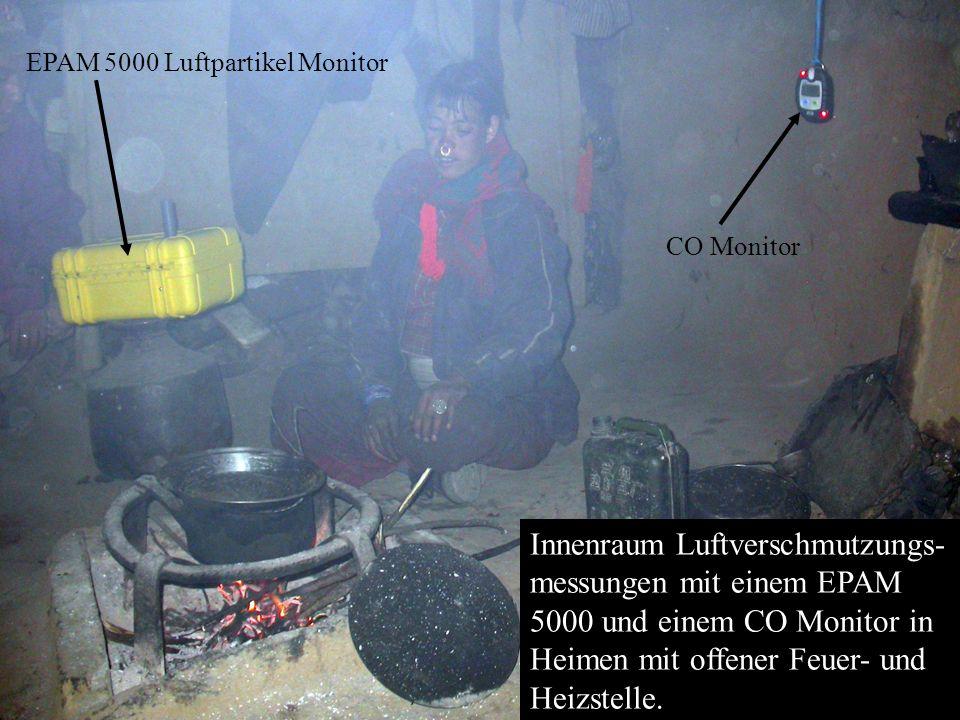 Innenraum Luftverschmutzungs- messungen mit einem EPAM 5000 und einem CO Monitor in Heimen mit offener Feuer- und Heizstelle. EPAM 5000 Luftpartikel M
