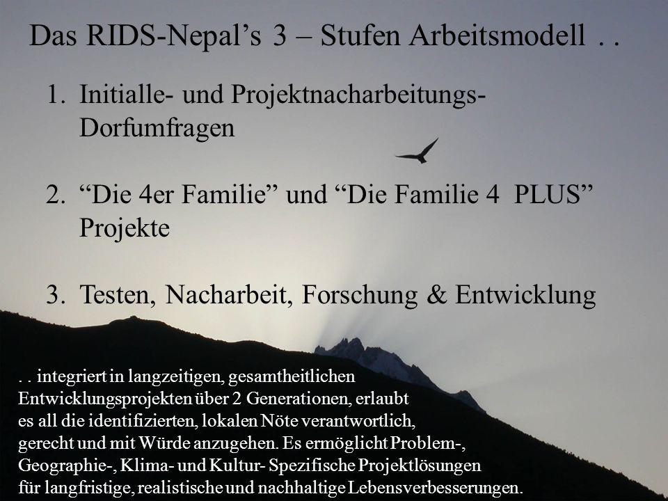 1.Initialle- und Projektnacharbeitungs- Dorfumfragen 2. Die 4er Familie und Die Familie 4 PLUS Projekte 3.Testen, Nacharbeit, Forschung & Entwicklung Das RIDS-Nepal's 3 – Stufen Arbeitsmodell....