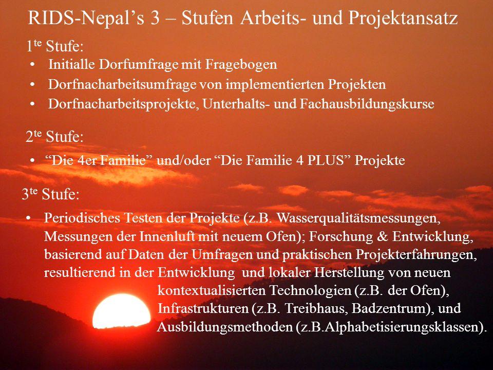 RIDS-Nepal's 3 – Stufen Arbeits- und Projektansatz 1 te Stufe: 2 te Stufe: 3 te Stufe: Die 4er Familie und/oder Die Familie 4 PLUS Projekte Periodisches Testen der Projekte (z.B.