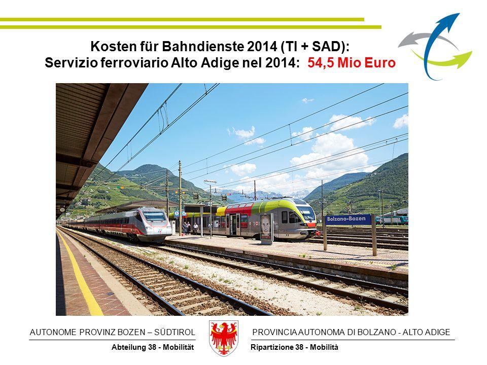 AUTONOME PROVINZ BOZEN – SÜDTIROL PROVINCIA AUTONOMA DI BOLZANO - ALTO ADIGE Abteilung 38 - Mobilität Ripartizione 38 - Mobilità Kosten für Bahndienste 2014 (TI + SAD): Servizio ferroviario Alto Adige nel 2014: 54,5 Mio Euro