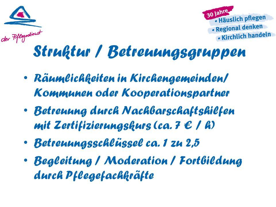 Struktur / Betreuungsgruppen Räumlichkeiten in Kirchengemeinden/ Kommunen oder Kooperationspartner Betreuung durch Nachbarschaftshilfen mit Zertifizie
