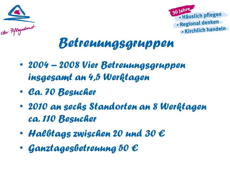 Betreuungsgruppen 2004 – 2008 Vier Betreuungsgruppen insgesamt an 4,5 Werktagen Ca. 70 Besucher 2010 an sechs Standorten an 8 Werktagen ca. 110 Besuch