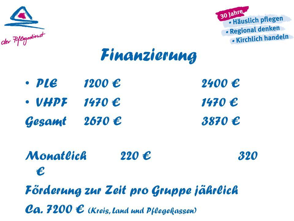 Finanzierung PLE1200 €2400 € VHPF1470 €1470 € Gesamt2670 €3870 € Monatlich 220 € 320 € Förderung zur Zeit pro Gruppe jährlich Ca. 7200 € (Kreis, Land