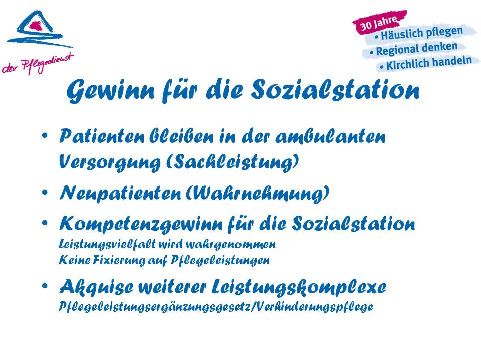 Gewinn für die Sozialstation Patienten bleiben in der ambulanten Versorgung (Sachleistung) Neupatienten (Wahrnehmung) Kompetenzgewinn für die Sozialst