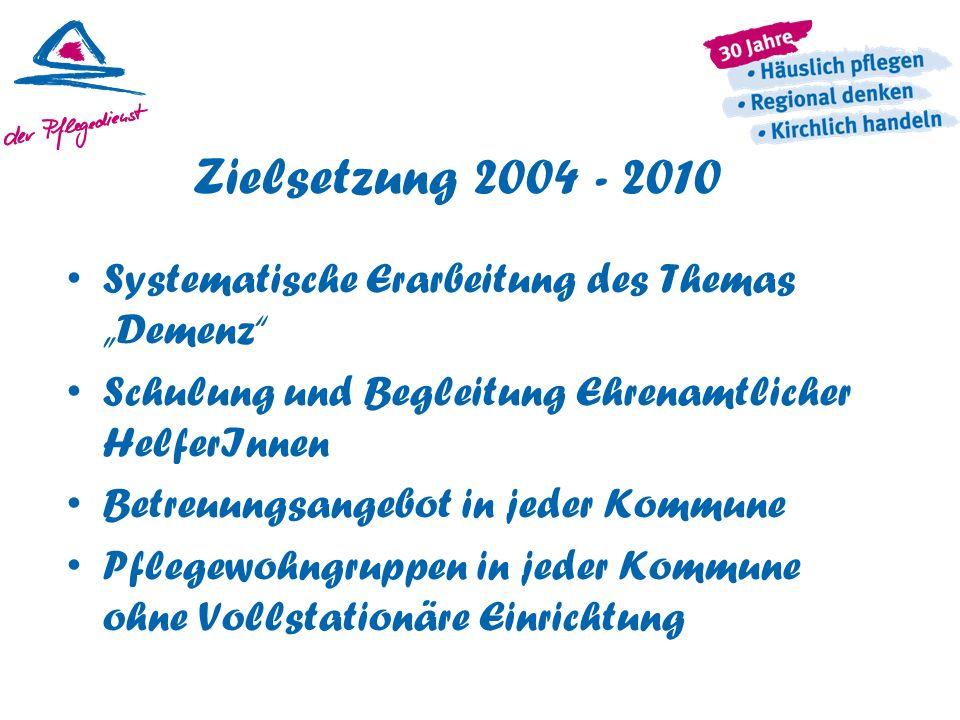 """Zielsetzung 2004 - 2010 Systematische Erarbeitung des Themas """"Demenz"""" Schulung und Begleitung Ehrenamtlicher HelferInnen Betreuungsangebot in jeder Ko"""